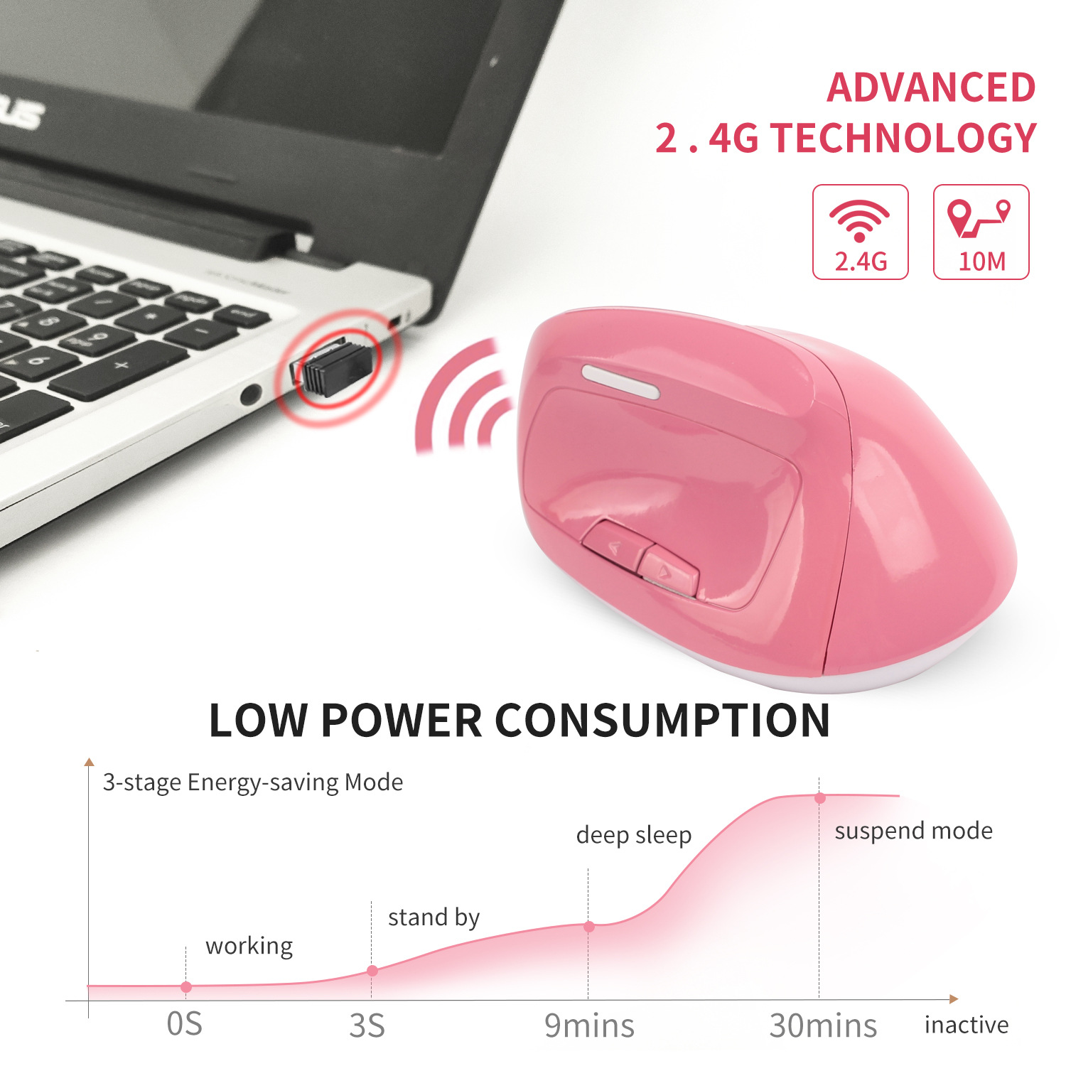 Creative And Practical Charging Wireless Vertical Mouse 6 Buttons