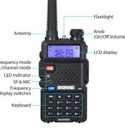 Baofeng Uv-5R Three Segment Walkie Talkie Vhf 220-226Mhz Uhf Frequency Dual Antenna Walkie Talkie Civil Handpiece