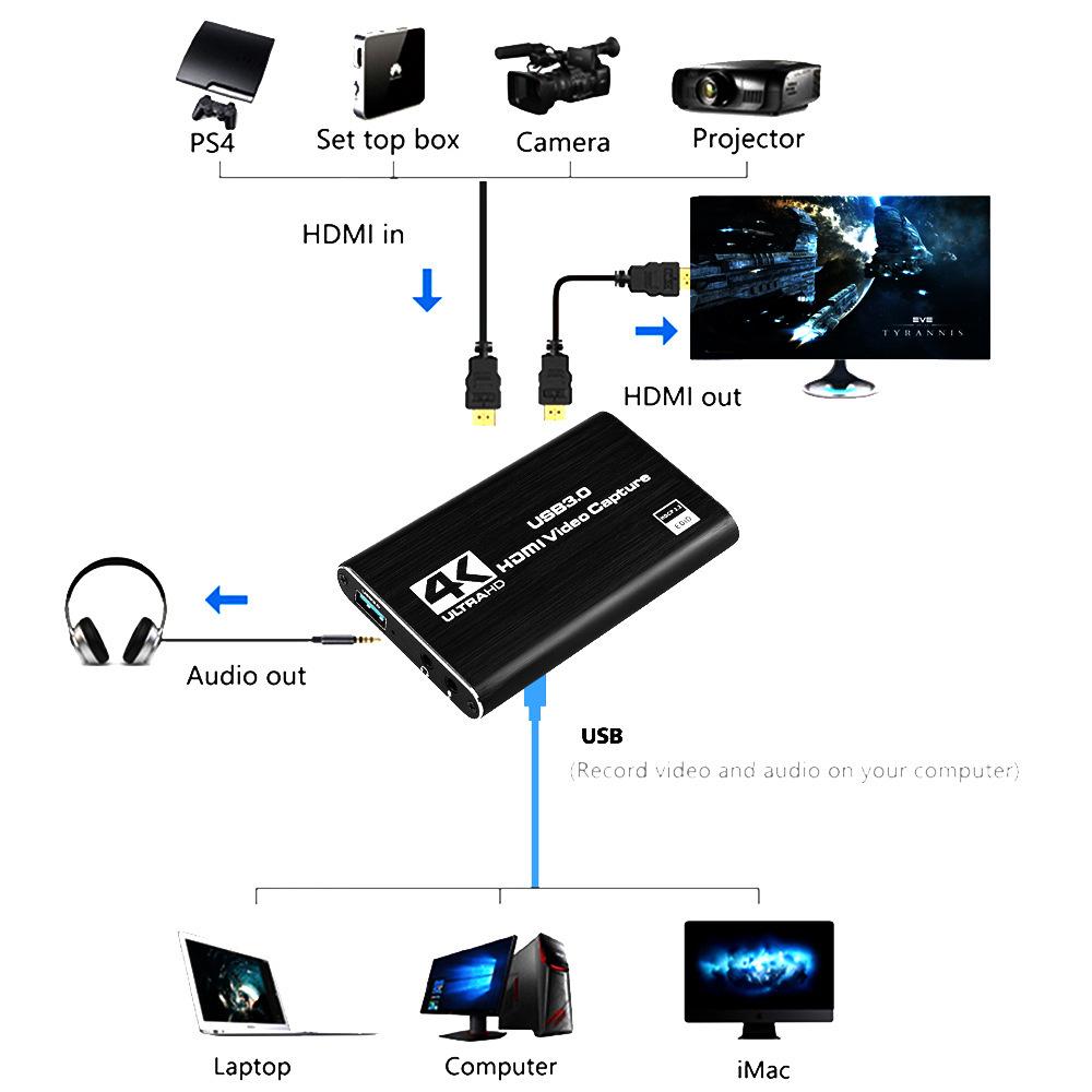 Bakeey HDMI Video Capture