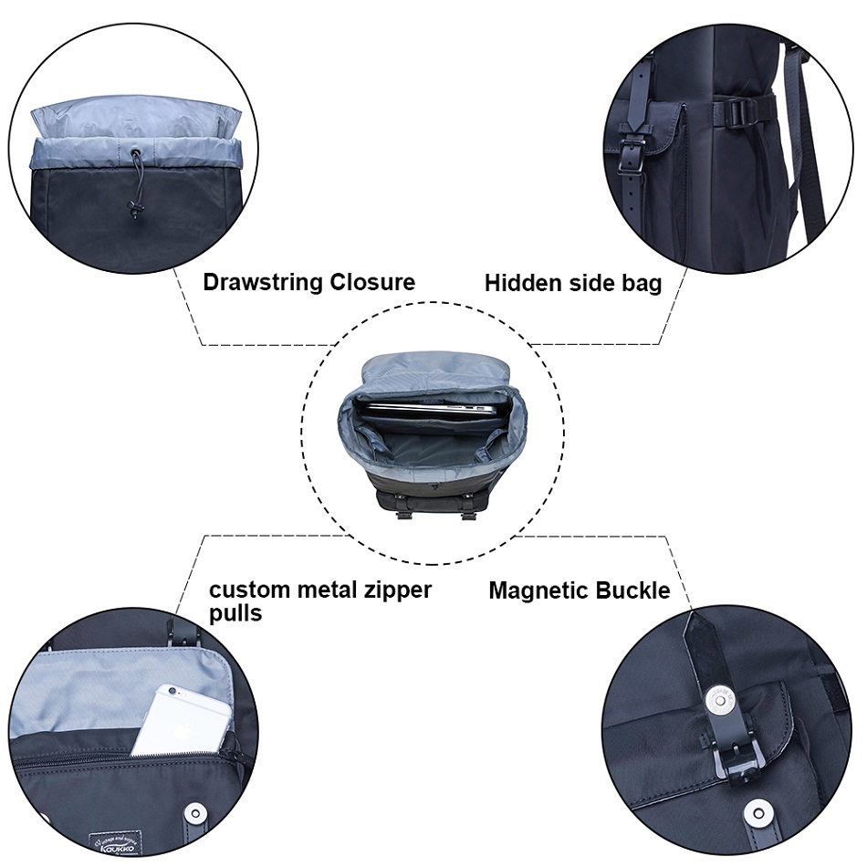 Large Capacity Backpack Features - Hip-Hatter