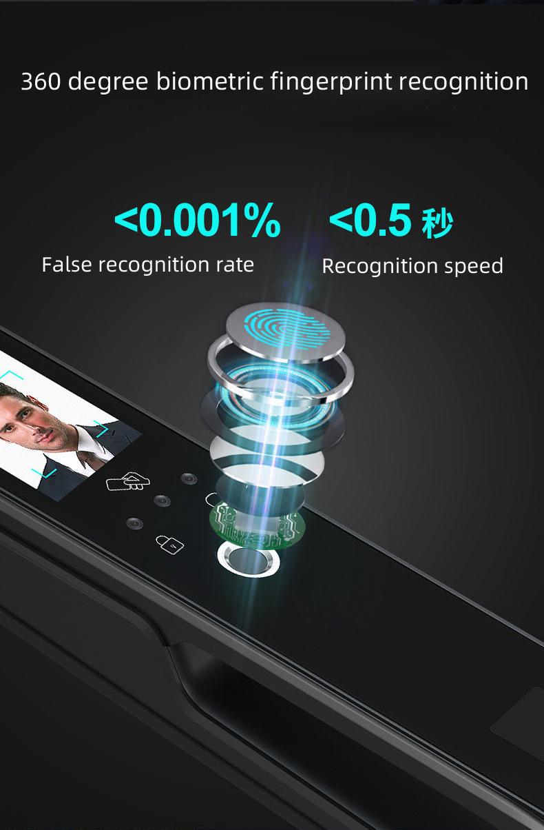 Facial Recognition Smart Lock
