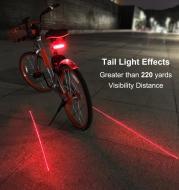 Smart LED Wireless Tail Light