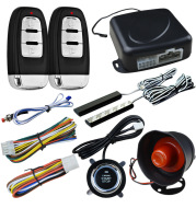 Car remote control anti-theft system