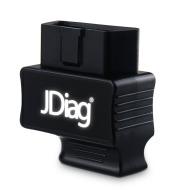 OBDII Code Reader Automotive Diagnostic Scanner