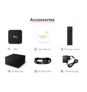 TX8 Set-top Box RK3318 Dual-band WIFI Bluetooth USB3.0