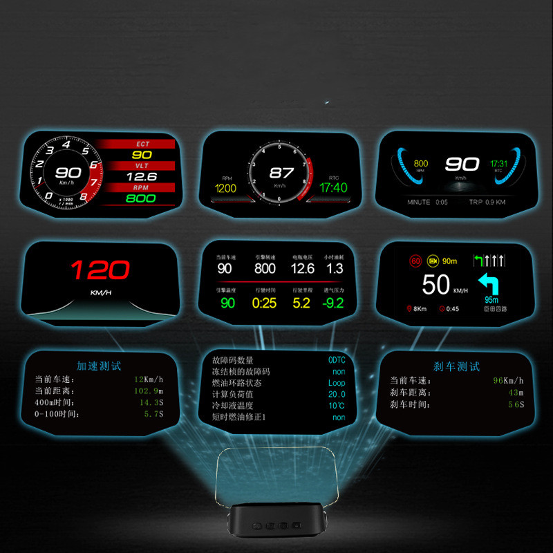 Automotive OBD Navigation Projector