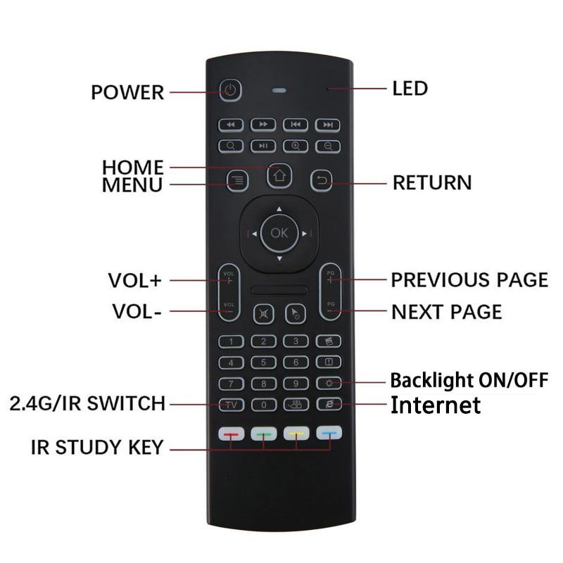 MX3-L Backlit Air Mouse