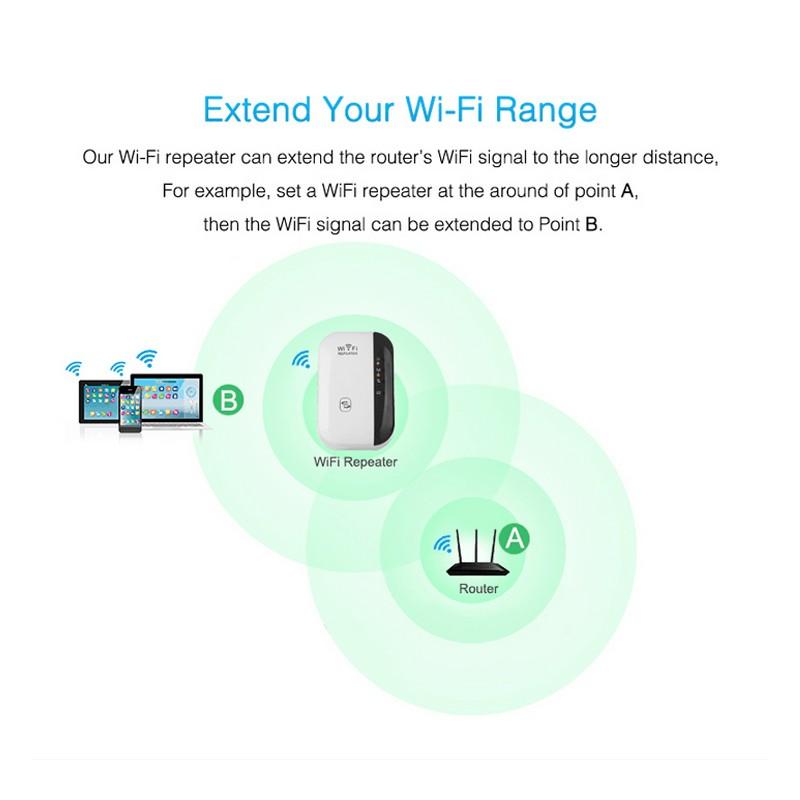 8ff5329b 09fd 4adb 99ce cbf90b8fff42 - Wifi Repeater Wifi Signal Amplifier